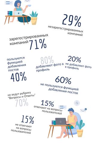 GMB_Услуги_по_дому